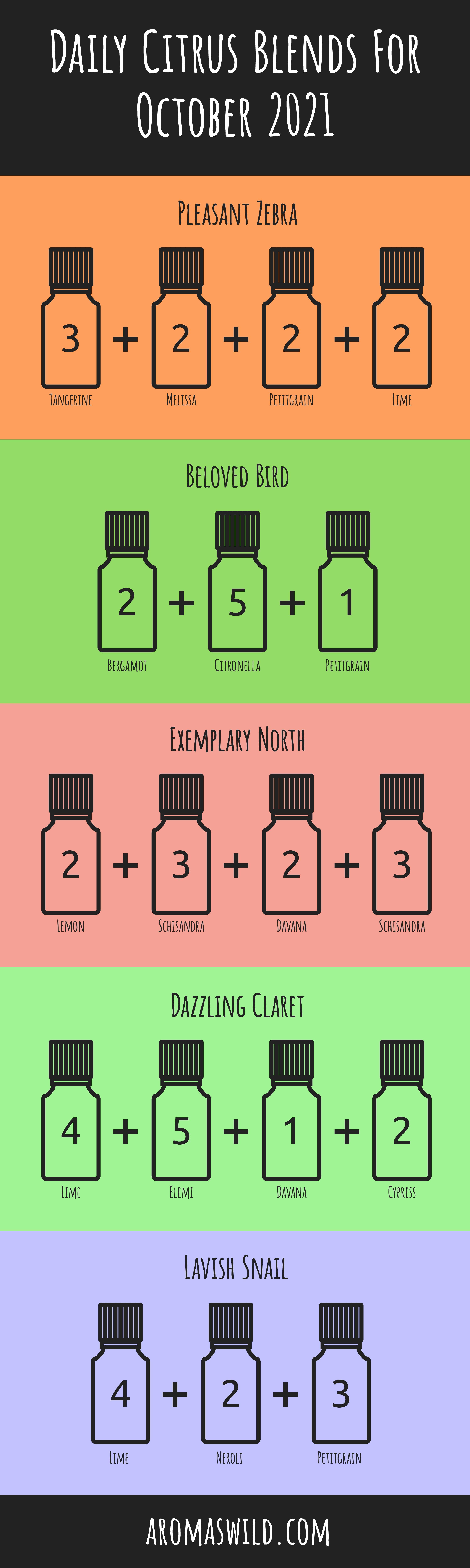 essential oil formula – Daily Citrus Blends For 17 October 2021