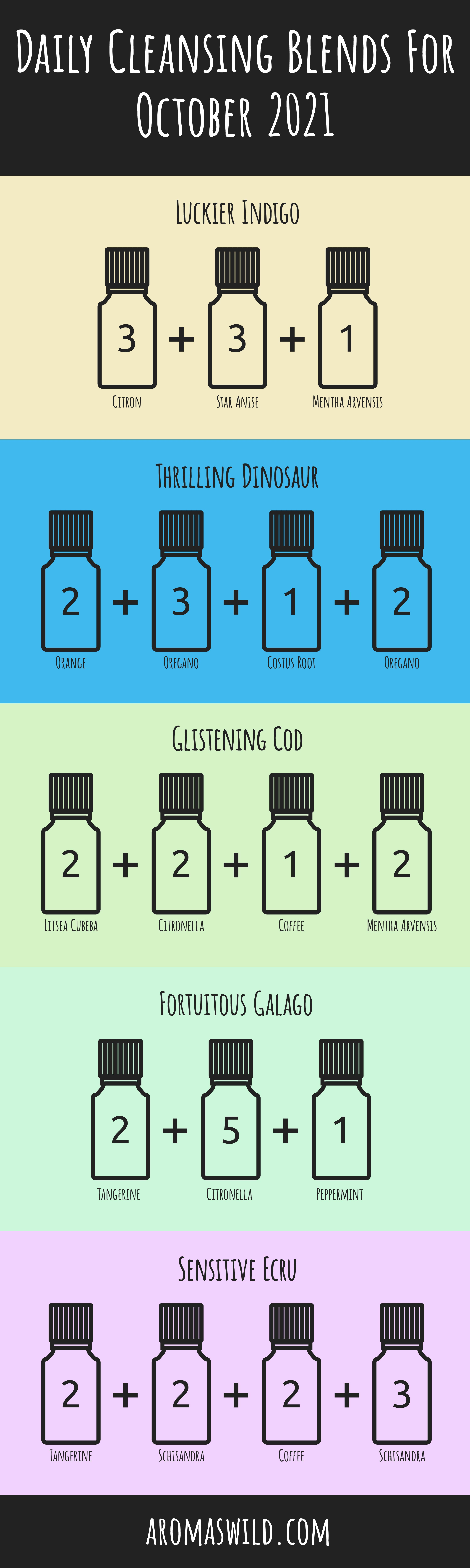 Air Cleanse Essential Oil For Cleansing – Daily Cleansing Blends For 14 October 2021