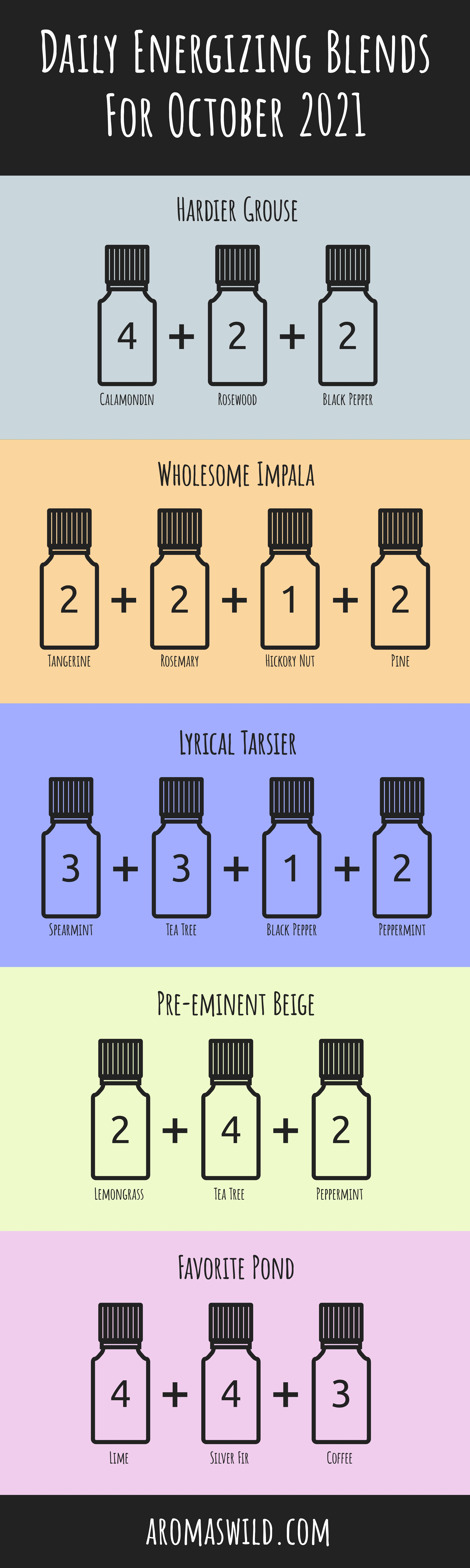 essential oils for concentration energy and focus – Daily Energizing Blends For 22 October 2021