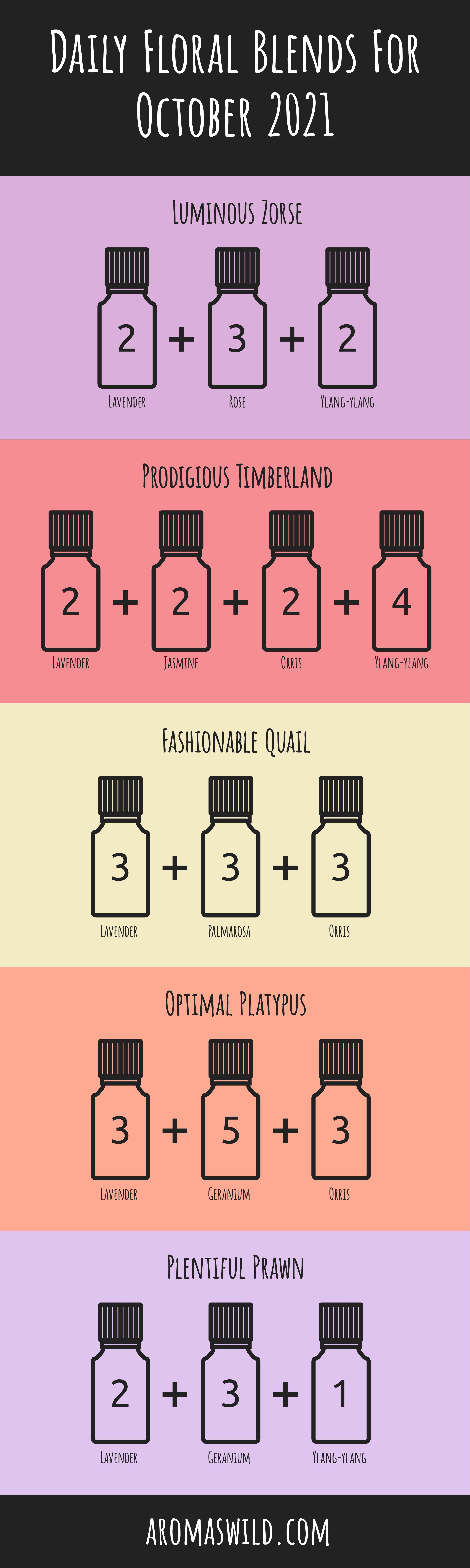 Best Floral Essential Oil Recipe – Daily Floral Blends For 17 October 2021