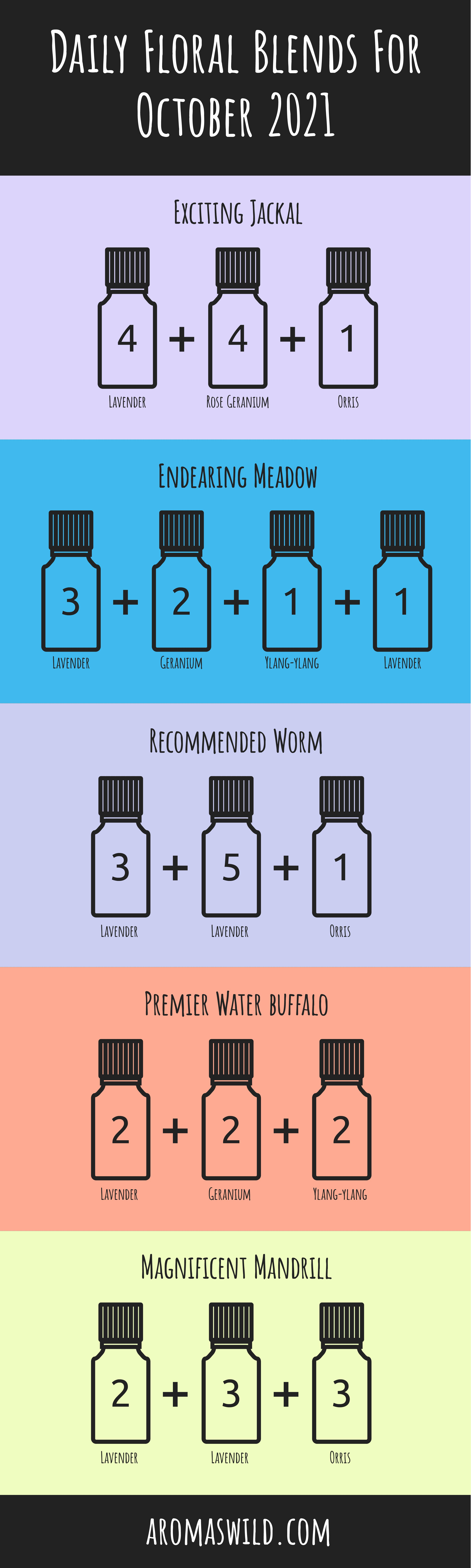 Best Essential Oil Recipes Diffuser – Daily Floral Blends For 23 October 2021