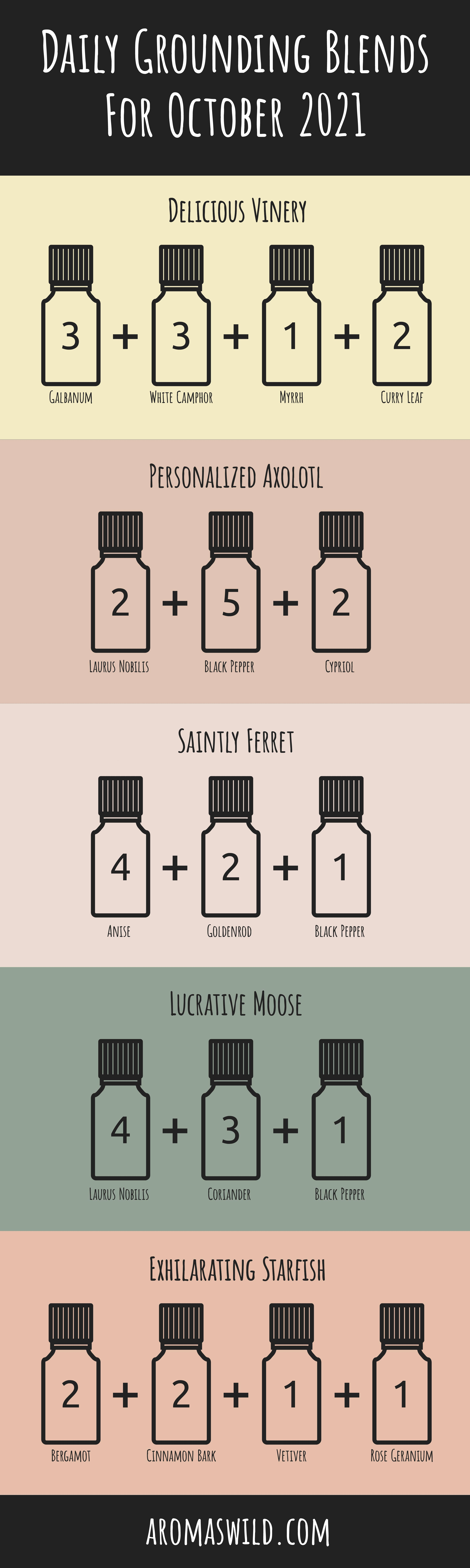 DIY Diffuser Essential Oils To Help Diffuser – Daily Grounding Blends For 23 October 2021