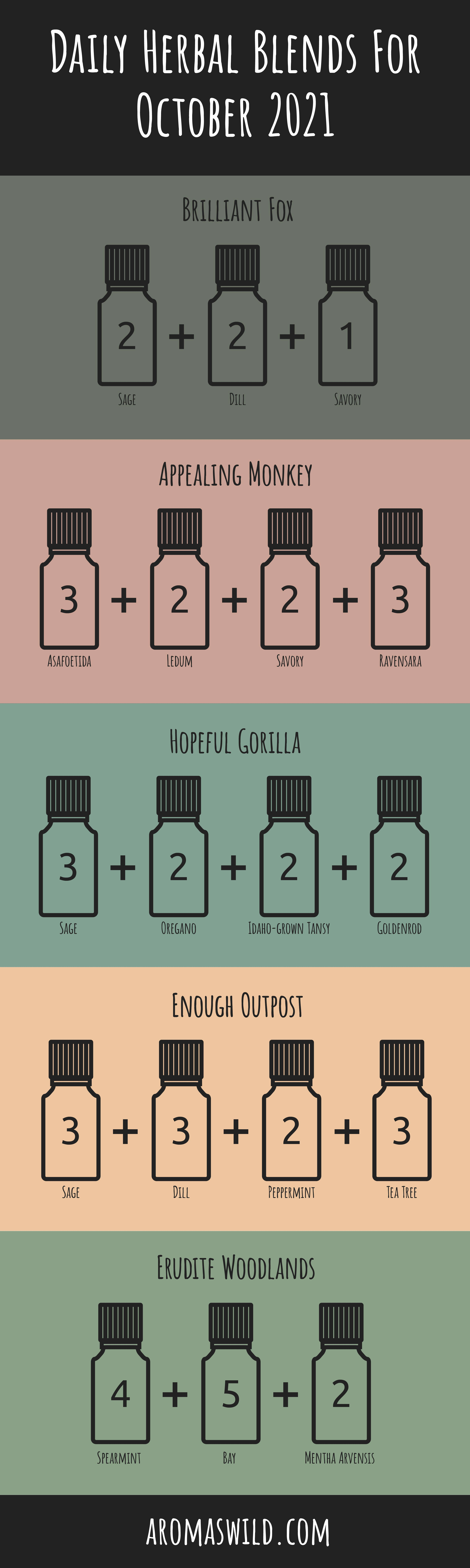 Herby Blends To Use In Aromatherapy – Daily Herbal Blends For 15 October 2021