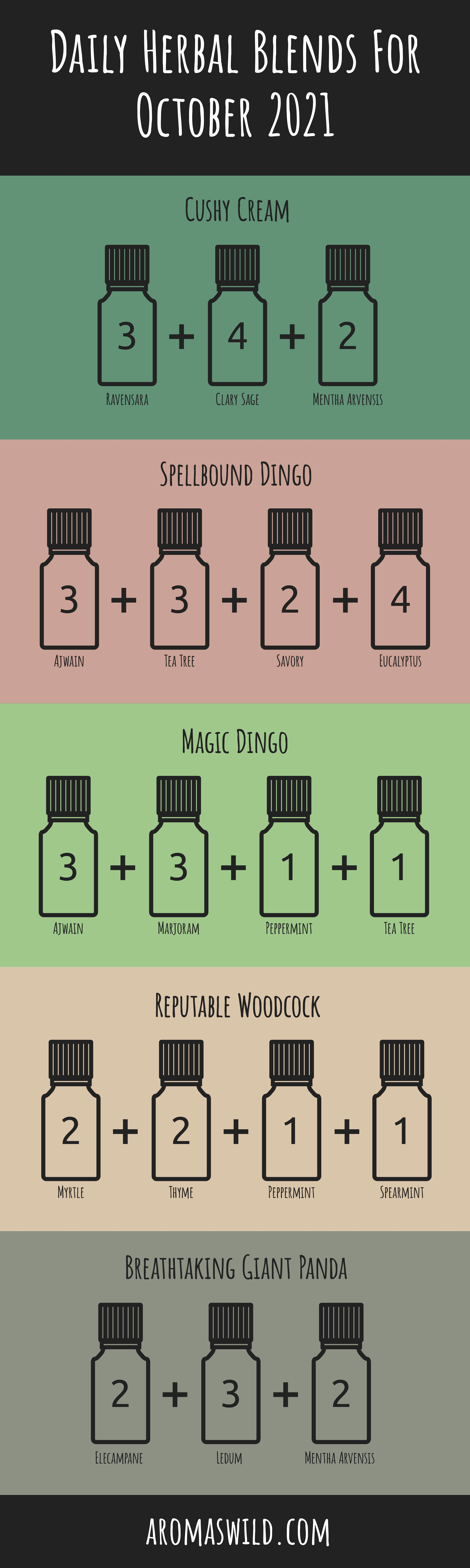 Herbaceous Scents For Diffuser – Daily Herbal Blends For 16 October 2021