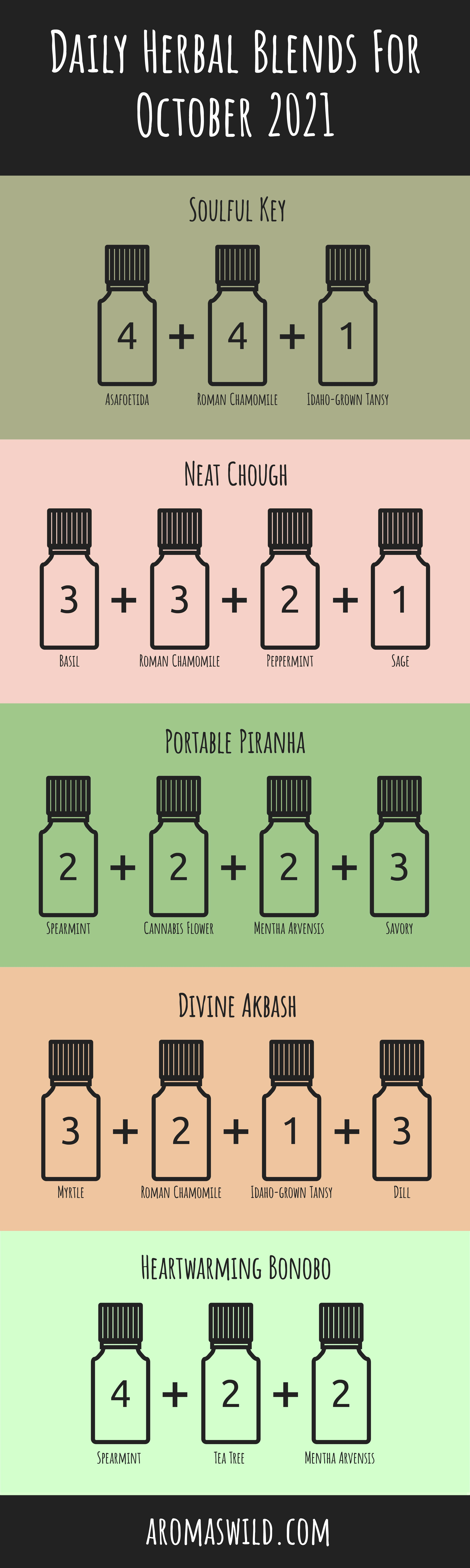Herby Essential Oil Recipes – Daily Herbal Blends For 19 October 2021