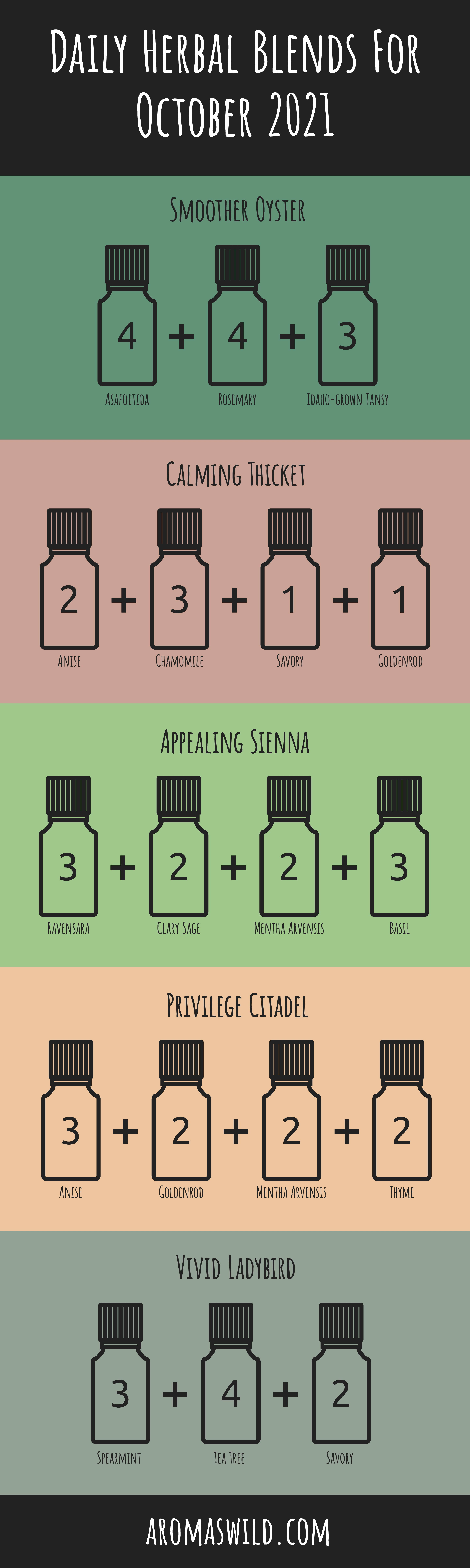 DIY Herb Scented Essential Oil Recipes For Aromatherapy – Daily Herbal Blends For 20 October 2021