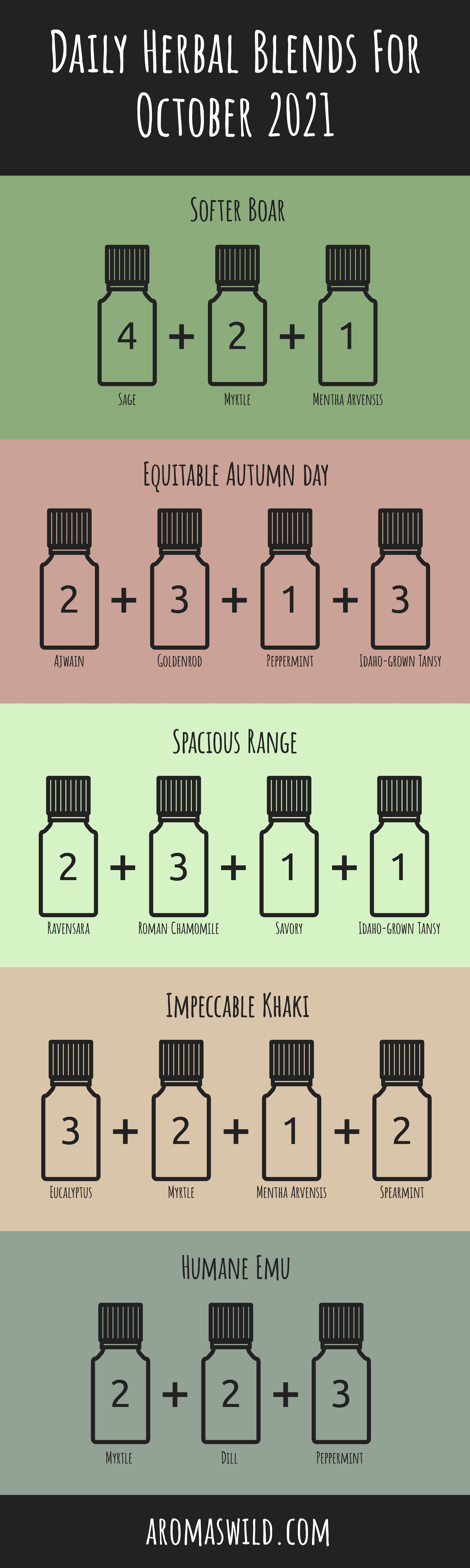 Herbal Oil Blends To Use In Diffuser – Daily Herbal Blends For 22 October 2021