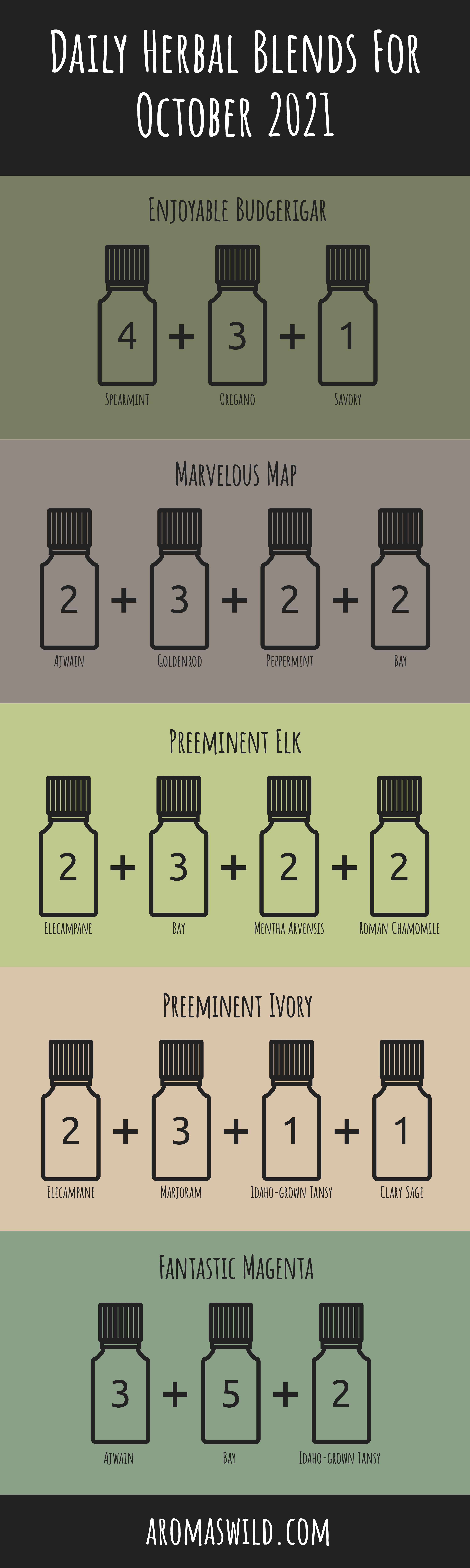 Top Herb Scented Essential Oil Blends For Aromatherapy – Daily Herbal Blends For 23 October 2021