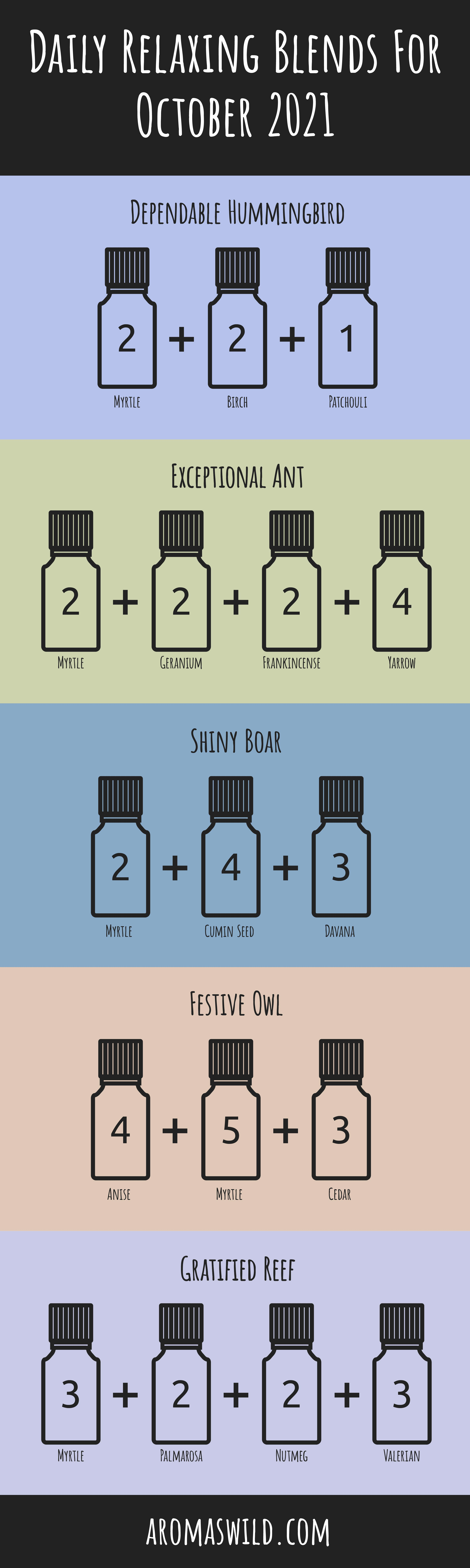 best essential oils for stress relief – Daily Relaxing Blends For 16 October 2021