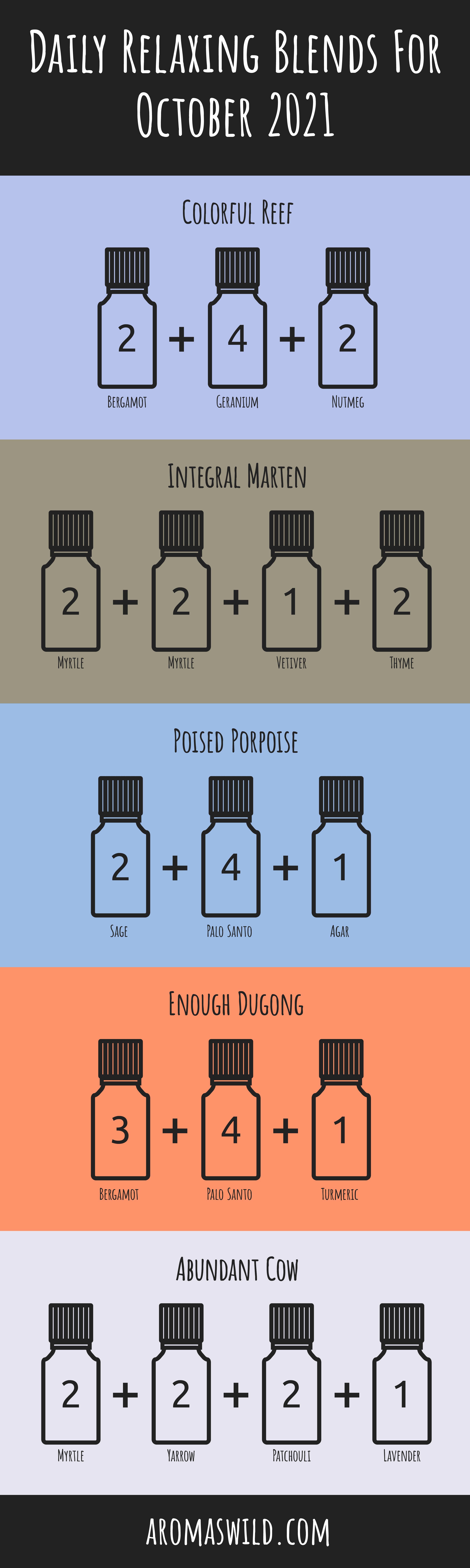 different essential oil blends – Daily Relaxing Blends For 21 October 2021