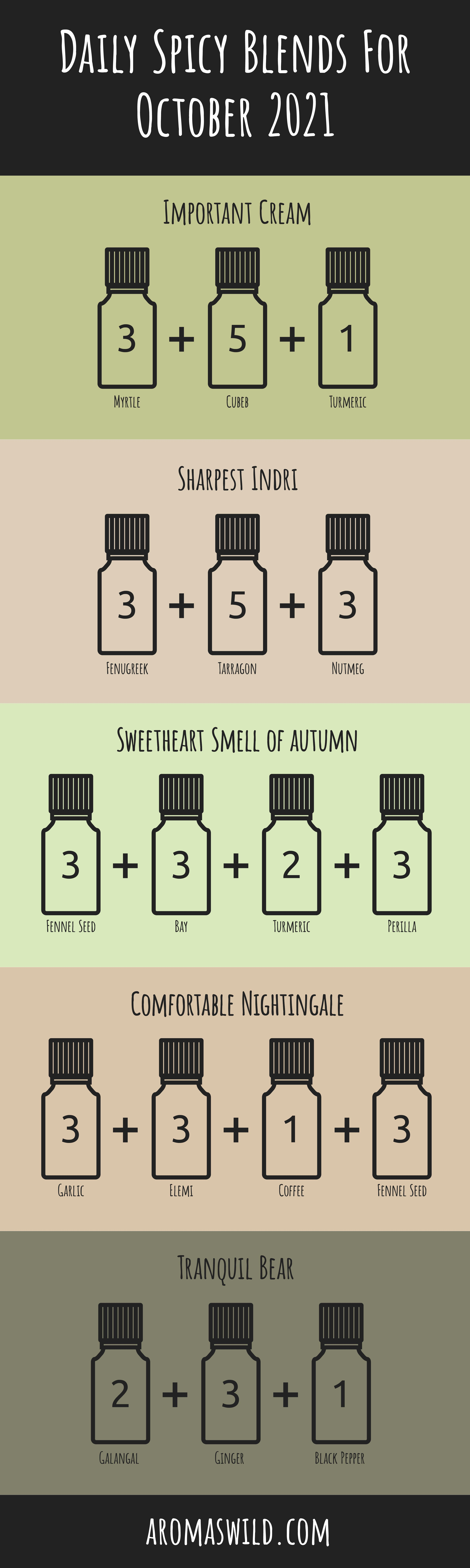 Spicy Essential Oil Recipes To Use In Diffuser – Daily Spicy Blends For March 15 October 2021