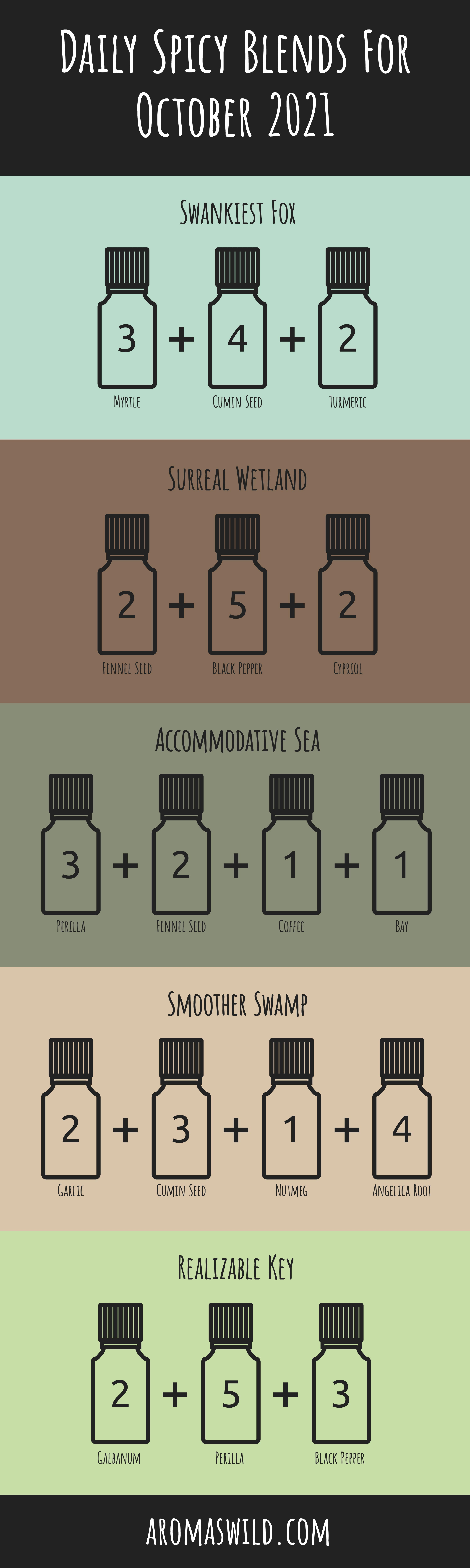 Best Spice Oil Blends For Aromatherapy – Daily Spicy Blends For March 18 October 2021
