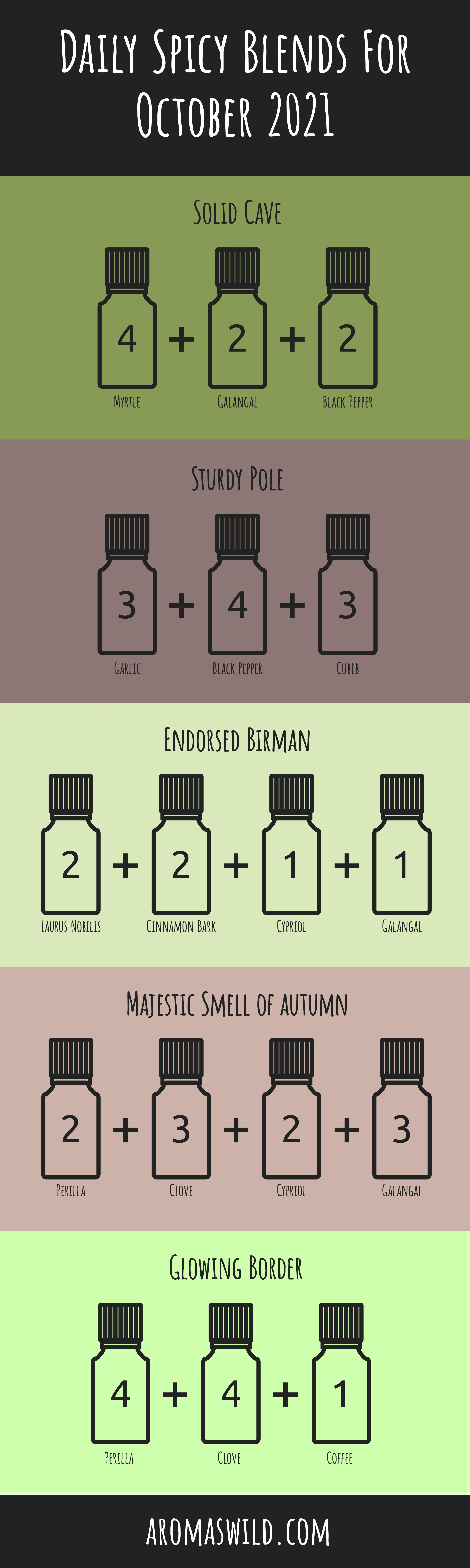Top Zesty Essential Oils – Daily Spicy Blends For March 20 October 2021