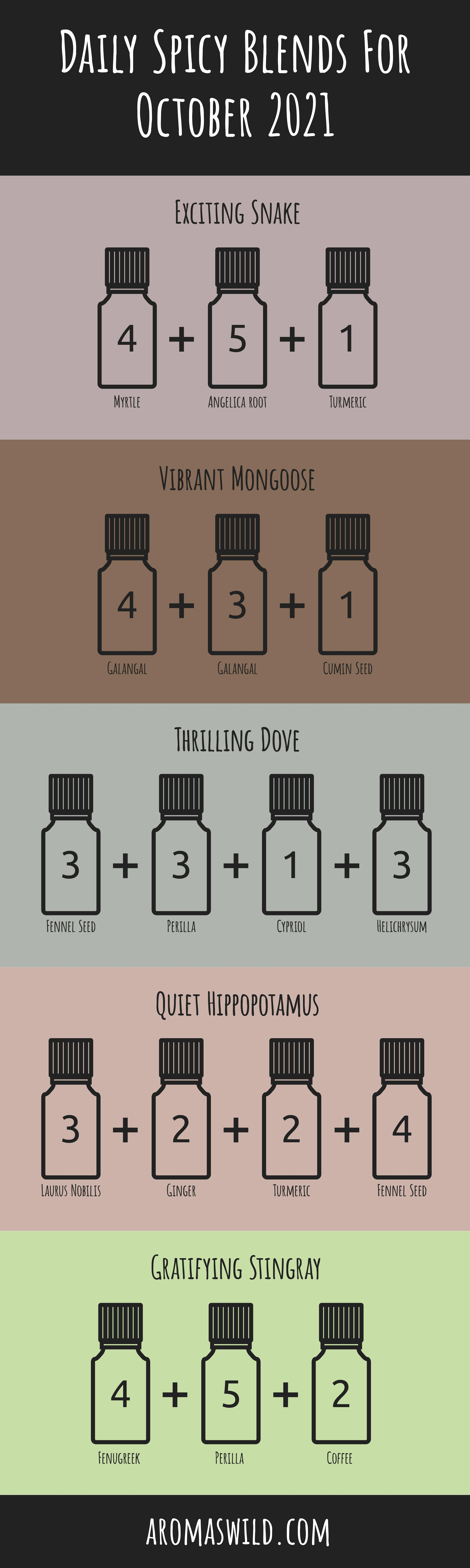 Zesty Essential Oil Recipes For Diffuser – Daily Spicy Blends For March 22 October 2021