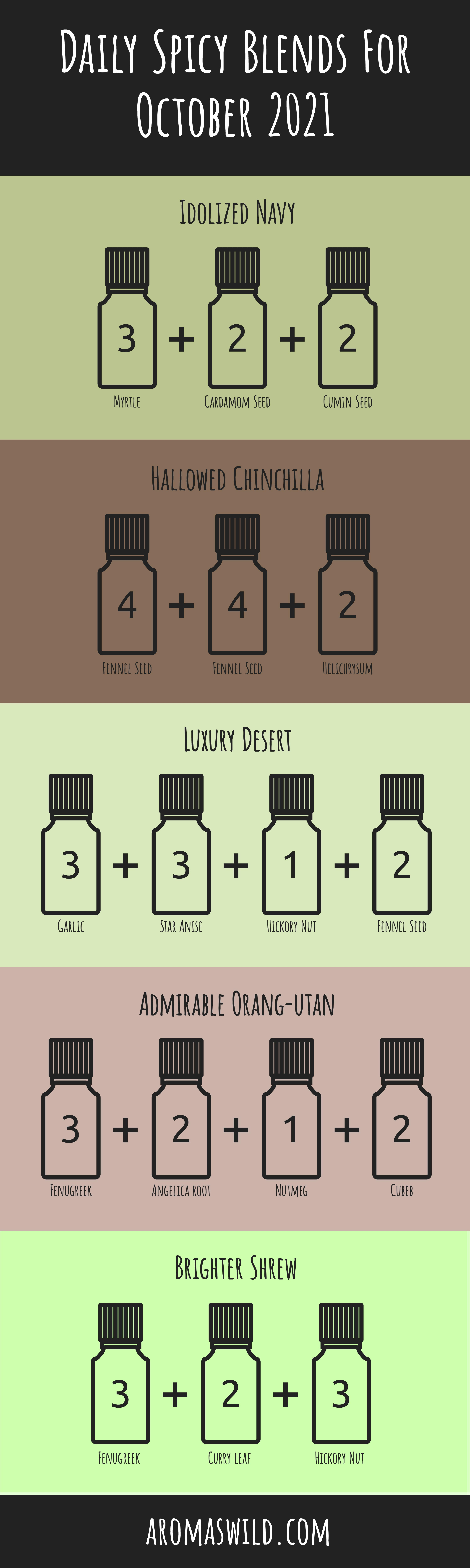 The Best Spice Essential Oil To Use In Aromatherapy – Daily Spicy Blends For March 23 October 2021