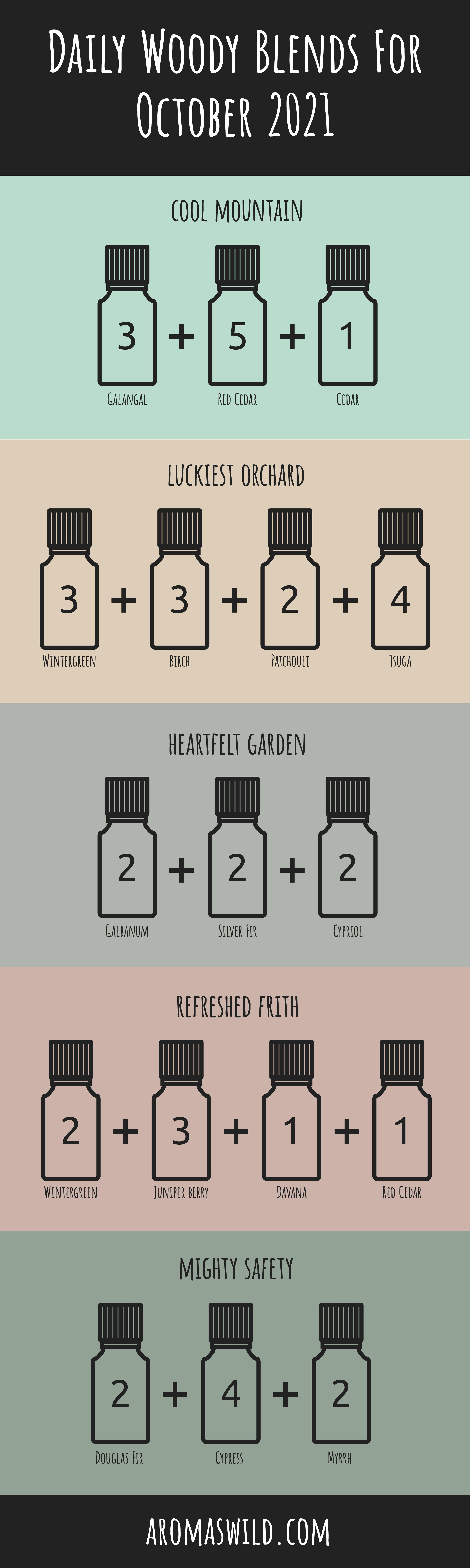 Top Oil Blends Diffuser – Daily Woody Blends For 16 October 2021